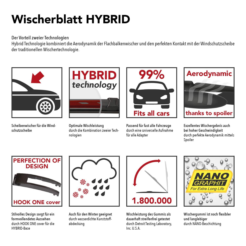 CORSA D ab Baujahr Jul 06 HEYNER Scheibenwischer Hybrid Front+Heck SET mit Nano-Beschichtung Heute OPL