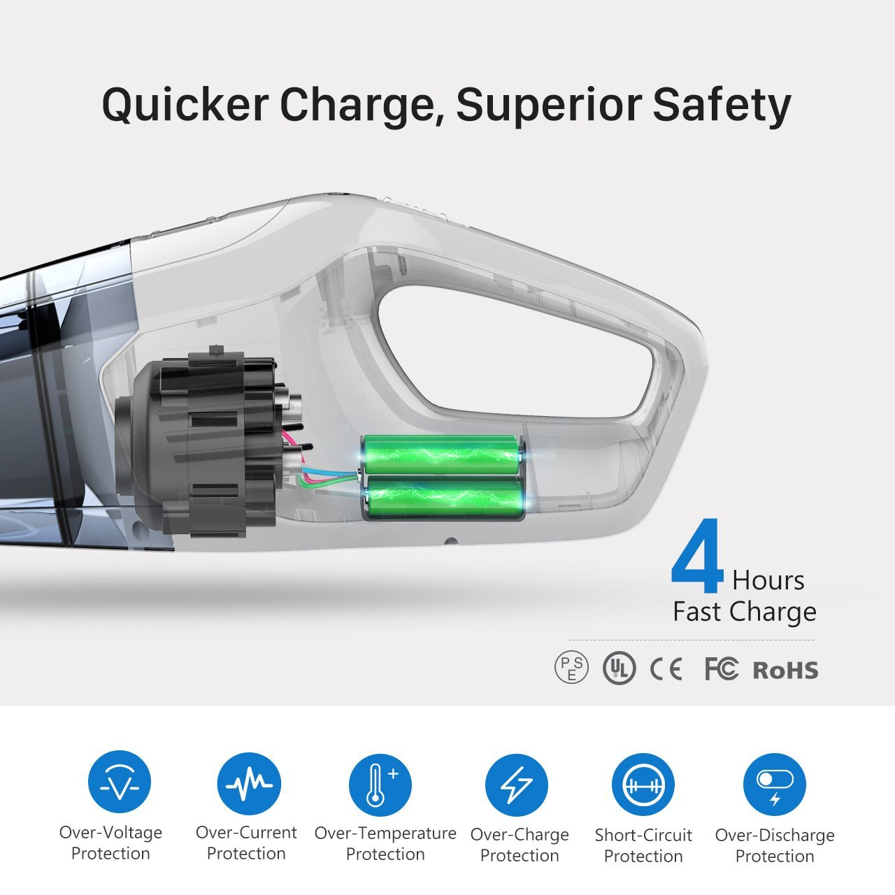 Holife Cordless Handheld Vacuum Cleaner 【2nd Gen】 14.8V 100W Strong Cyclonic Suction Portable Rechargeable Hand Held Vac Wet Dry Vacuum with Lithium and Quick Charge Tech for Home