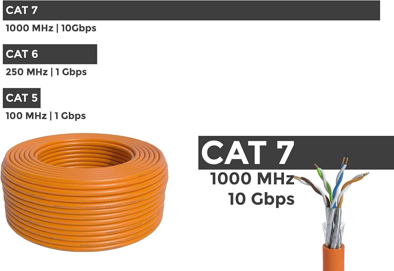 150m Cat.7 Verlegekabel Netzwerk Kabel LAN Gigabit PIMF LSA Anlegewerkzeug 150