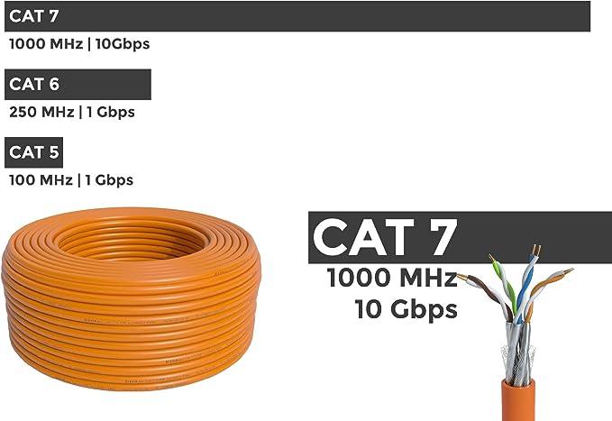 Bigtec Cat 7 Netzwerkkabel Verlegekabel Lan Kabel 300m Elektronik