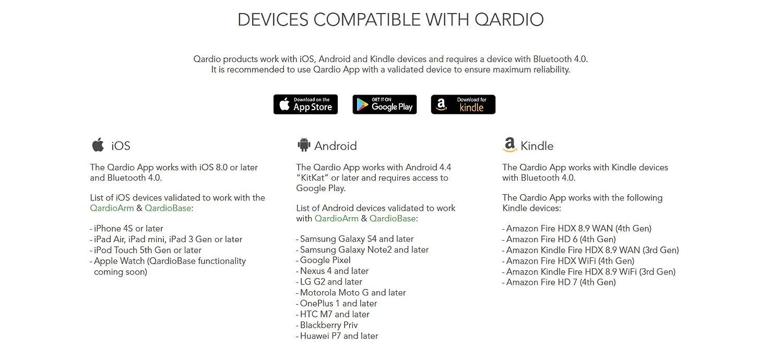 QardioBase - Báscula Digital Inalámbrica con Análisis Composición Corporal: Amazon.es: Salud y cuidado personal
