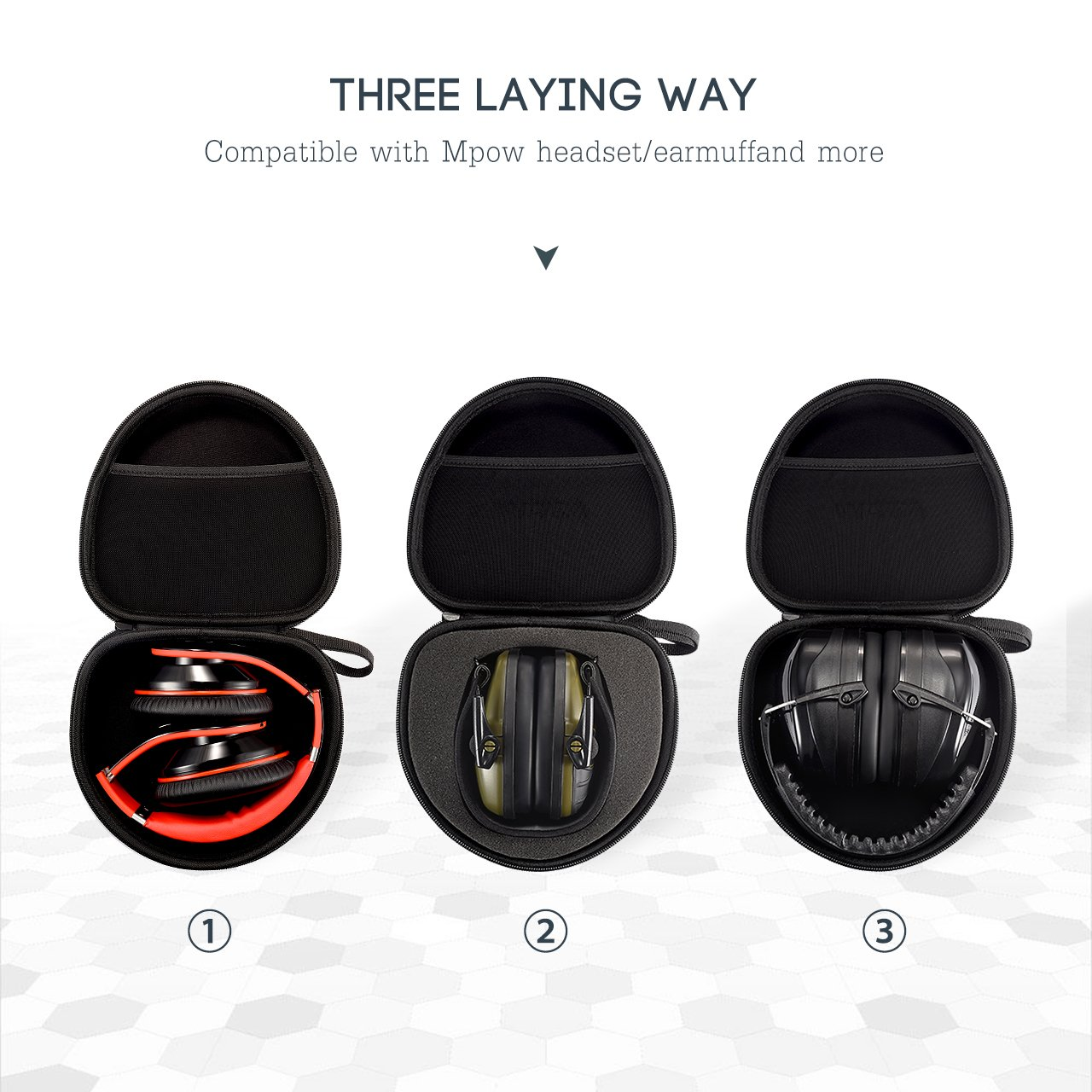 Mpow Earmuff Case for Mpow 035/068/108 Noise Reduction Safety Ear Muffs, Hard Travel Case EVA Hardshell for Mpow 059/H1/H2/H5 Foldable Headphone, Travel Carrying Case with Mesh Pocket for Accessories by Mpow (Image #5)