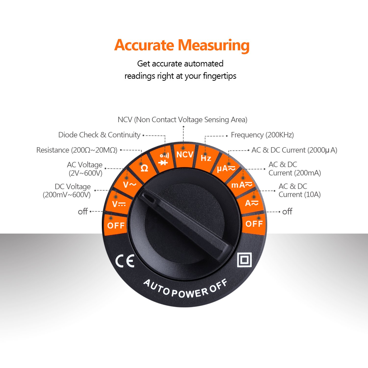 Tacklife Dm02a Advanced Digital Multimeter Auto Ranging Electronic Dc Voltages To 2 Accuracy Power Content From Design Amp Volt Ohm Voltage With Diode And Continuity Test Tester Backlight Lcd