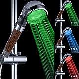 Cabeza de ducha, Marsoul LED Temperatura de agua controladas 3 Cambio de color doble filtración de masajes Spa aniones de ducha, No necesita pilas (25 x 8cm, 3 color control de temperatura)