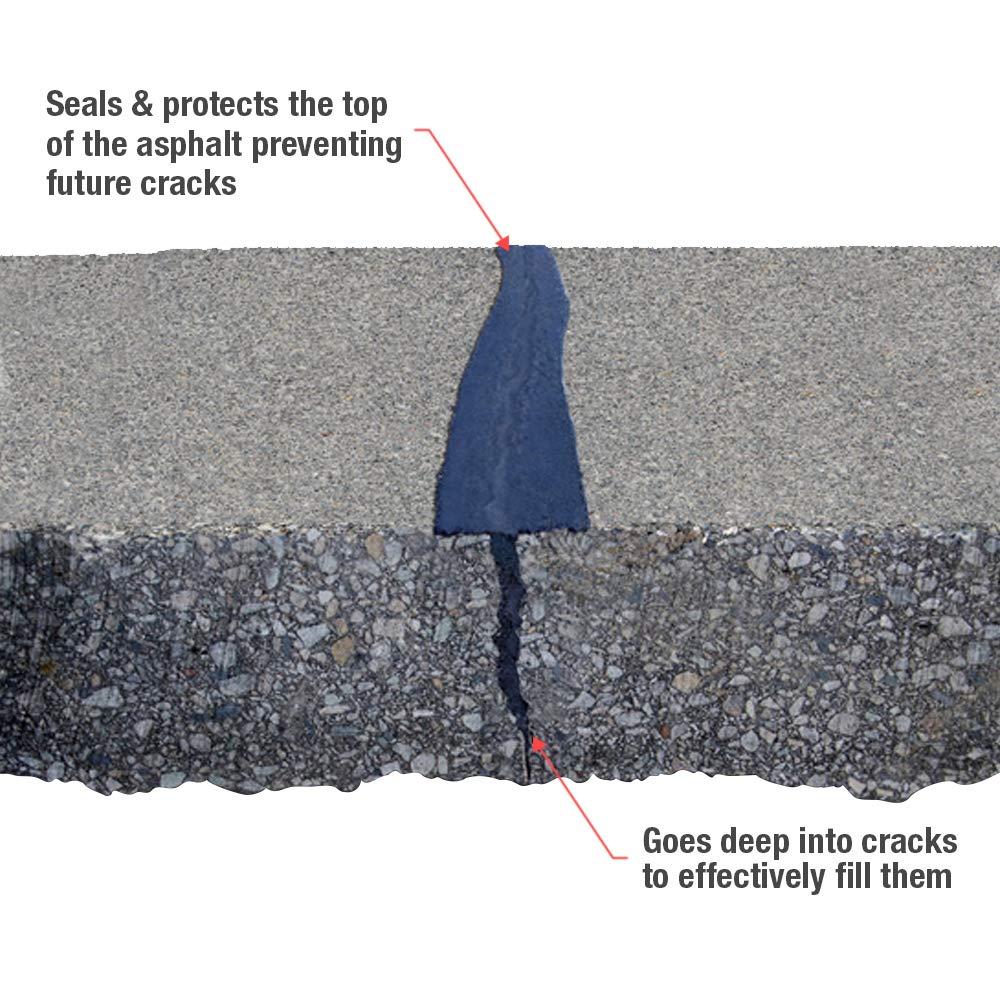 Premium Driveway Sealer & Asphalt Sealer | Sealer for Driveways Blacktop & Asphalt | Commercial Grade - 5 Gallon by FDC Chem (Image #5)