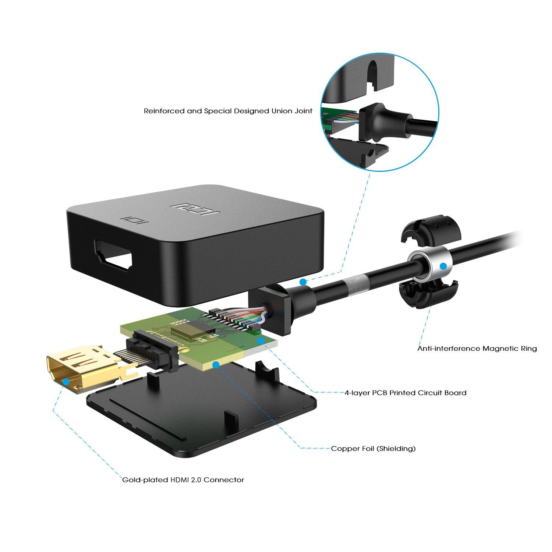 to HDMI 4K UHD Adapter ICZI USB 3.1 Type C USB-C /& Thunderbolt 3 Port Compatible USB C to HDMI