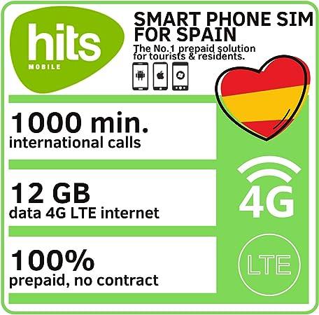 HITS MOBILE tarjeta SIM Prepago para Smartphone con 1000 Minutos de llamadas y 12 GB de datos para internet 4G / LTE rápido en España y Europa.: Amazon.es: Electrónica