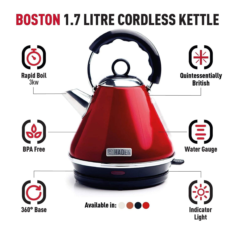 Water heater jug
