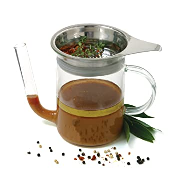 Norpro 4 Cup Gravy Separator