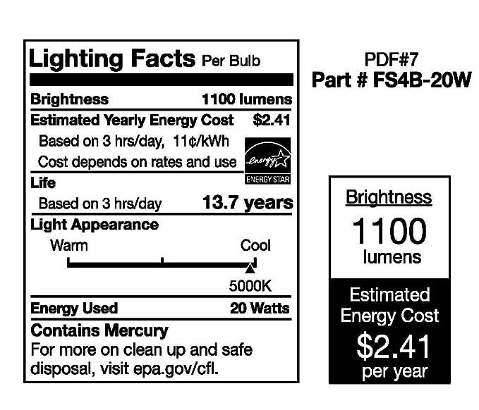 Amazon.com: aero-tech 5000 K ahorro de energía evolution ...