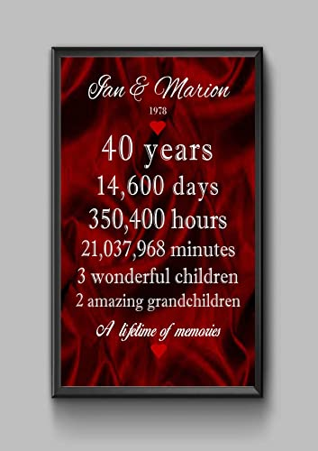 Personalised 40th Anniversary Gift Idea Ruby Wedding Anniversary