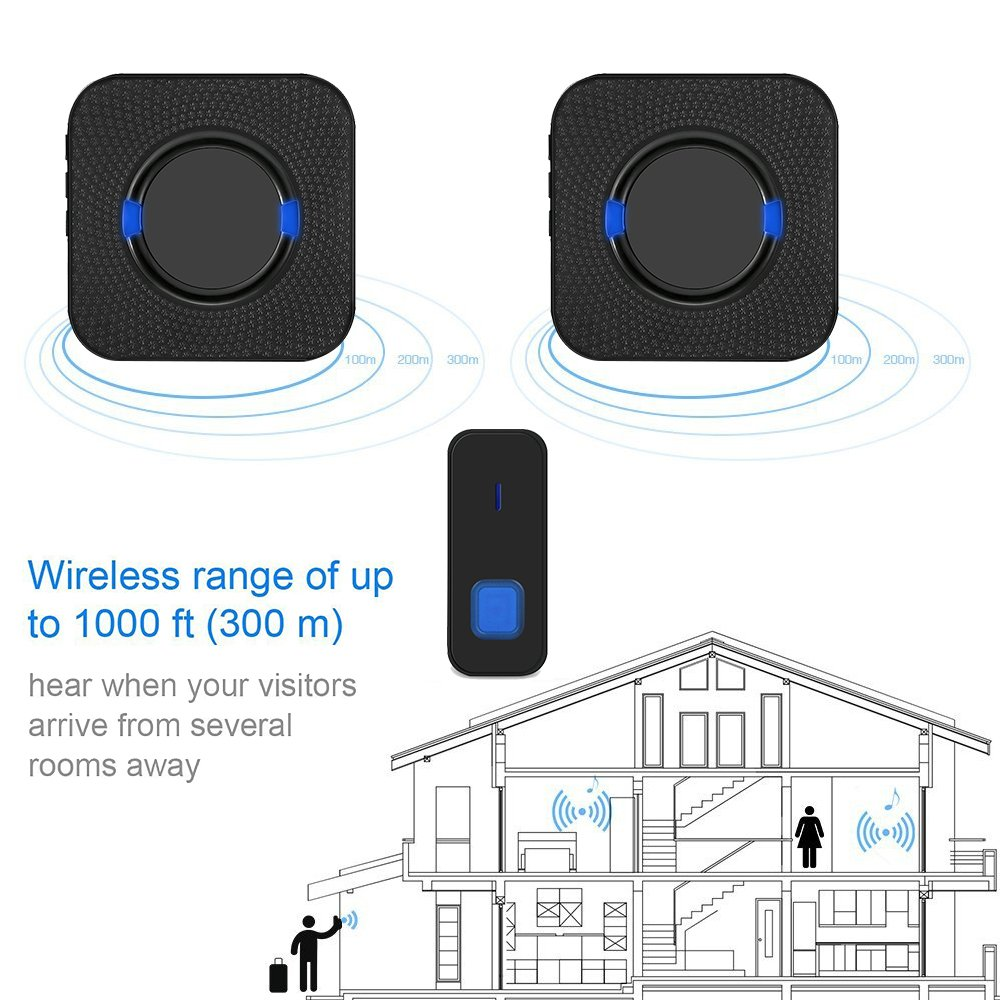 Wireless Doorbell Kit, WEILIANTE Waterproof Chime Kit (2 Receivers+ 1 Button), Long Operating Range of Over 1000 Feet(300 m), 55 Chimes 5-Level Volume, Dustproof and Waterproof by WEILIANTE (Image #6)