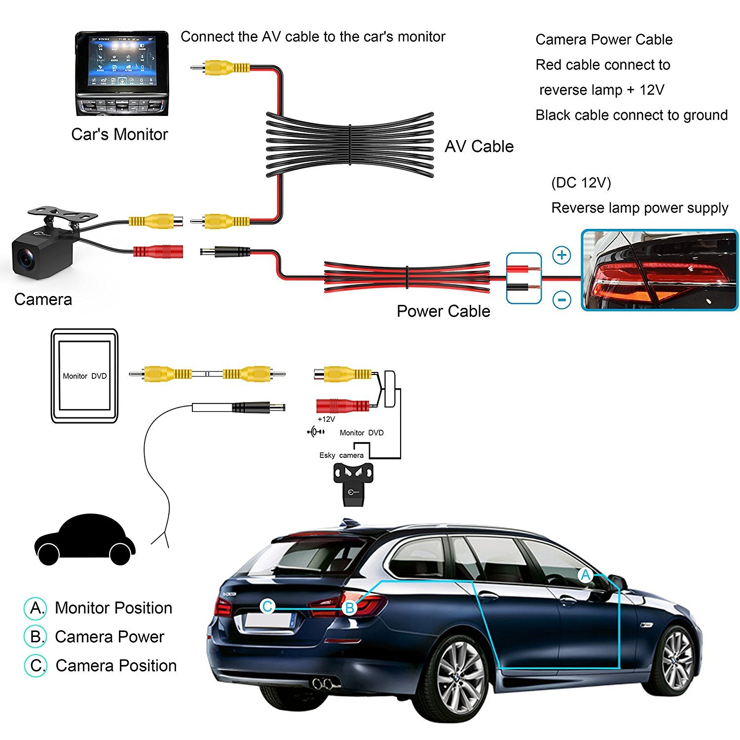 Car Backup Camera Esky Vehicle Rear View Camera 720P HD Color CCD Night Vision 170 Degree Super Wide Angle Waterproof Reverse Auto Back Up Car Camera High Definition YM-1830