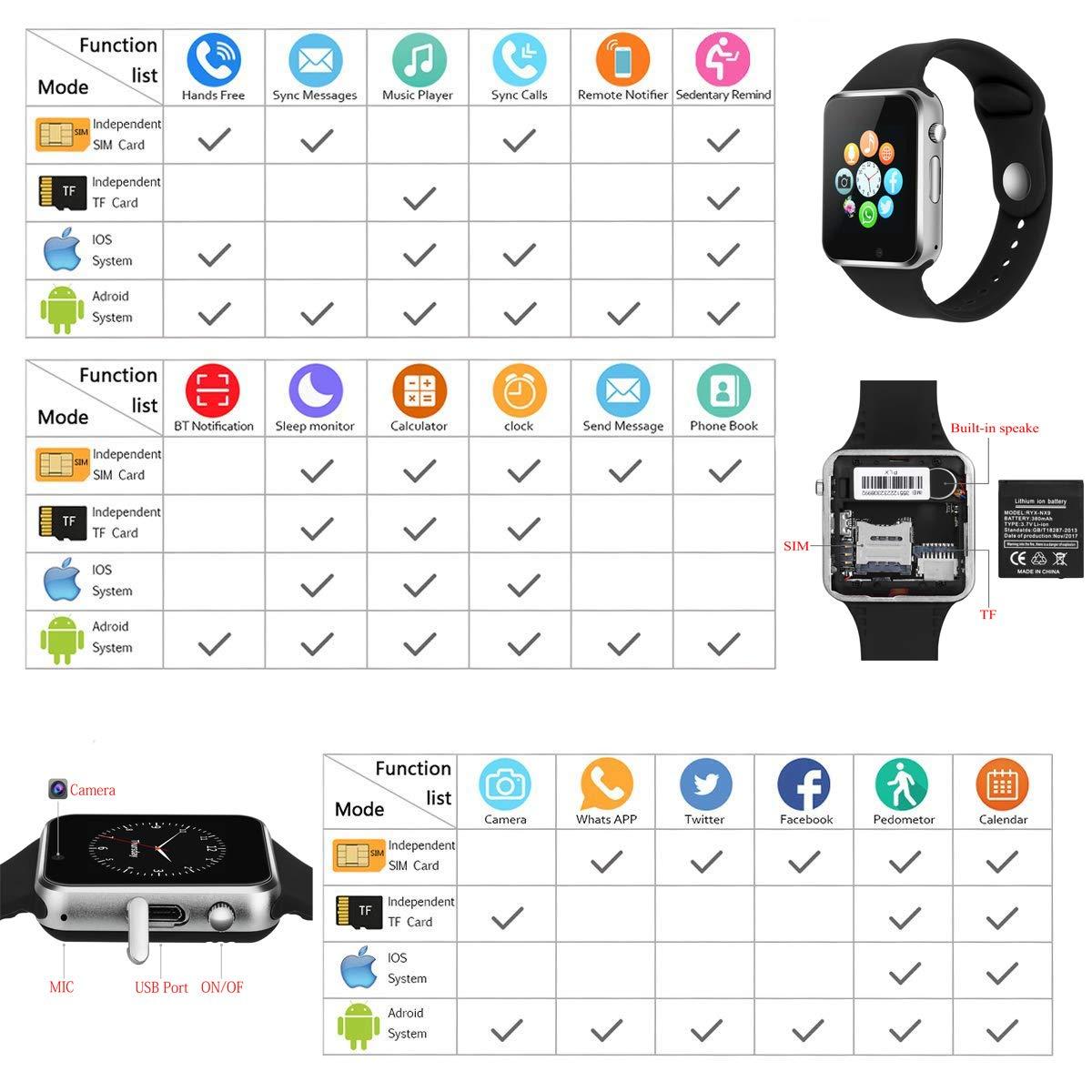 Smart Watch Phone Camera, IOQSOF Touch Screen Smart Wristwatch, Bluetooth Smart Watch Cell Phone with 2G Sim Card Slot for Samsung, LG, HTC, Google, Sony Android IOS Smartphone Men Women Kids Boys