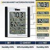 iPower HIHUMD Digital Indoor Thermometer, Humidity