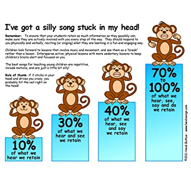 Amazon.com: Sing & Spell the Sight Words Volume 1 DVD: Heidi Butkus ...