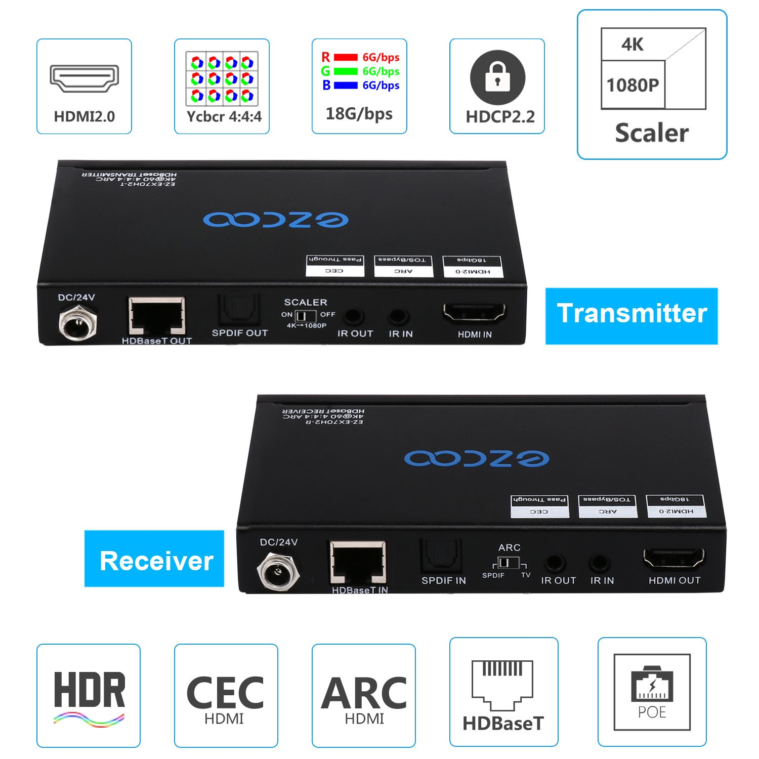 EZCOO 4K HDMI 2.0/HDBaseT Extender ARC HDR Scaler, Uncompressed 4K 60Hz 4:4:4 18Gbps HDCP 2.2 SPDIF, 1080P Scaler Out, 230ft 1080P, 130ft 4K over signal Cat5e/6/7, Bi-directional PoE+IR, CEC, DTS:X
