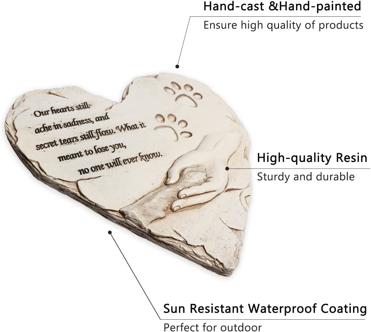 Personalized Loss of Pet Gifts Features a Heart-Shaped Styling Photo Frame and Paw Print jinhuoba Pet Memorial Stones