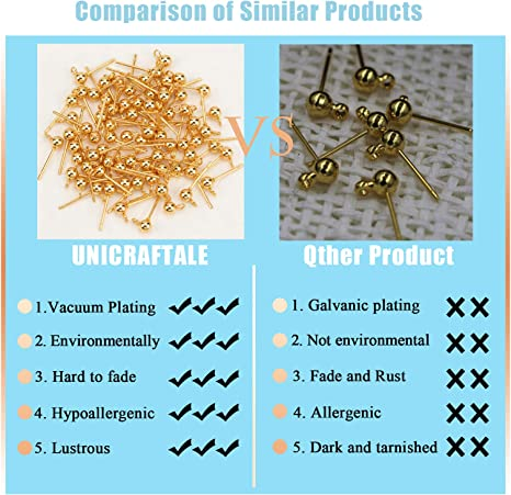 Stainless Steel Stud Earrings Golden Stud Earring with Ear Nuts Jewelry Findings for Earring Making,2mm Hole 0.7mm Pin Ball Ear Studs Components with Open Loop UNICRAFTALE 50pcs 25 Pairs