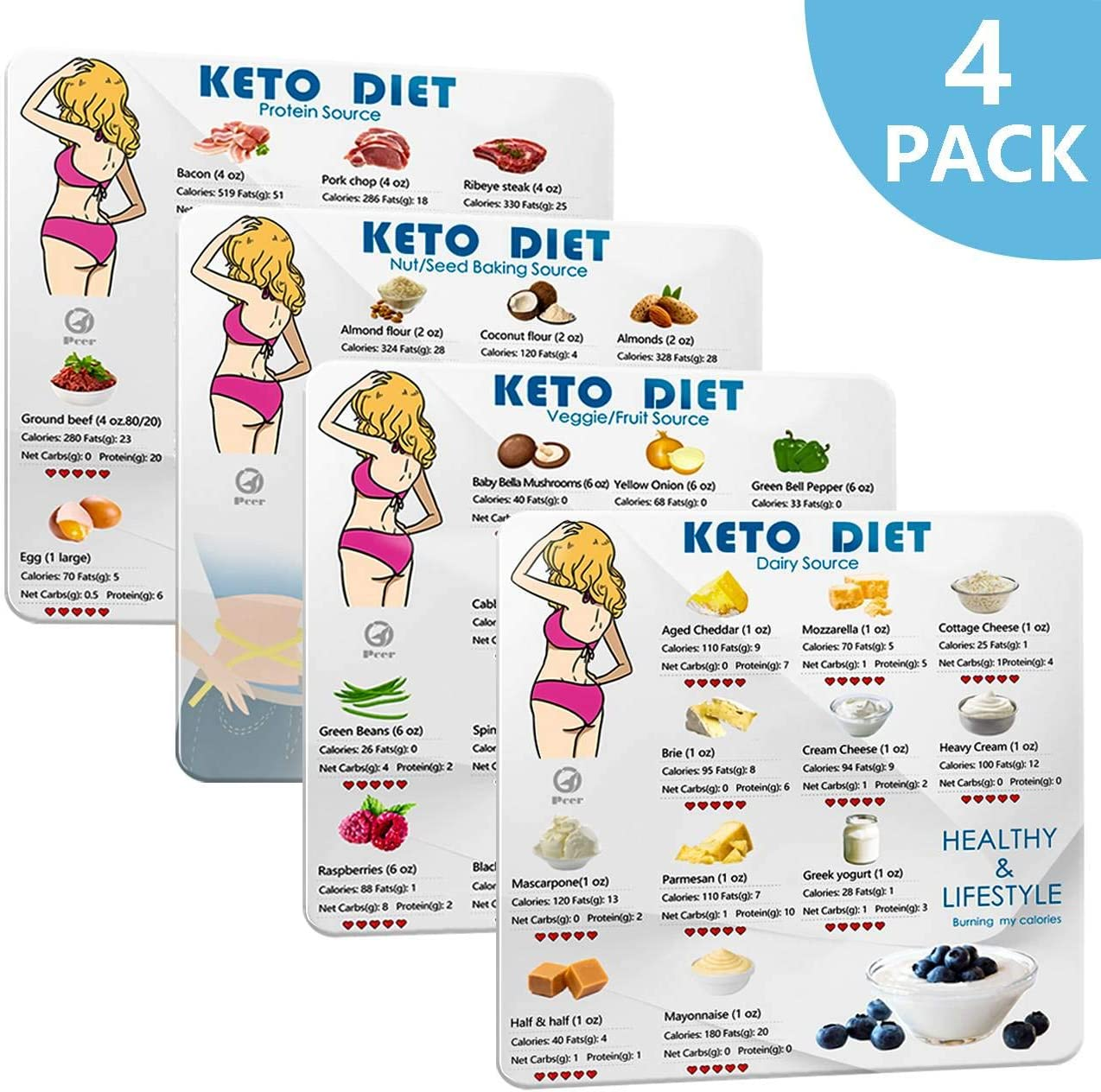 Keto Cheat Sheet, Keto Diet Magnetic for Ketogenic Diet Foods, Keto food products Quick Guide Fridge Magnet Reference Charts