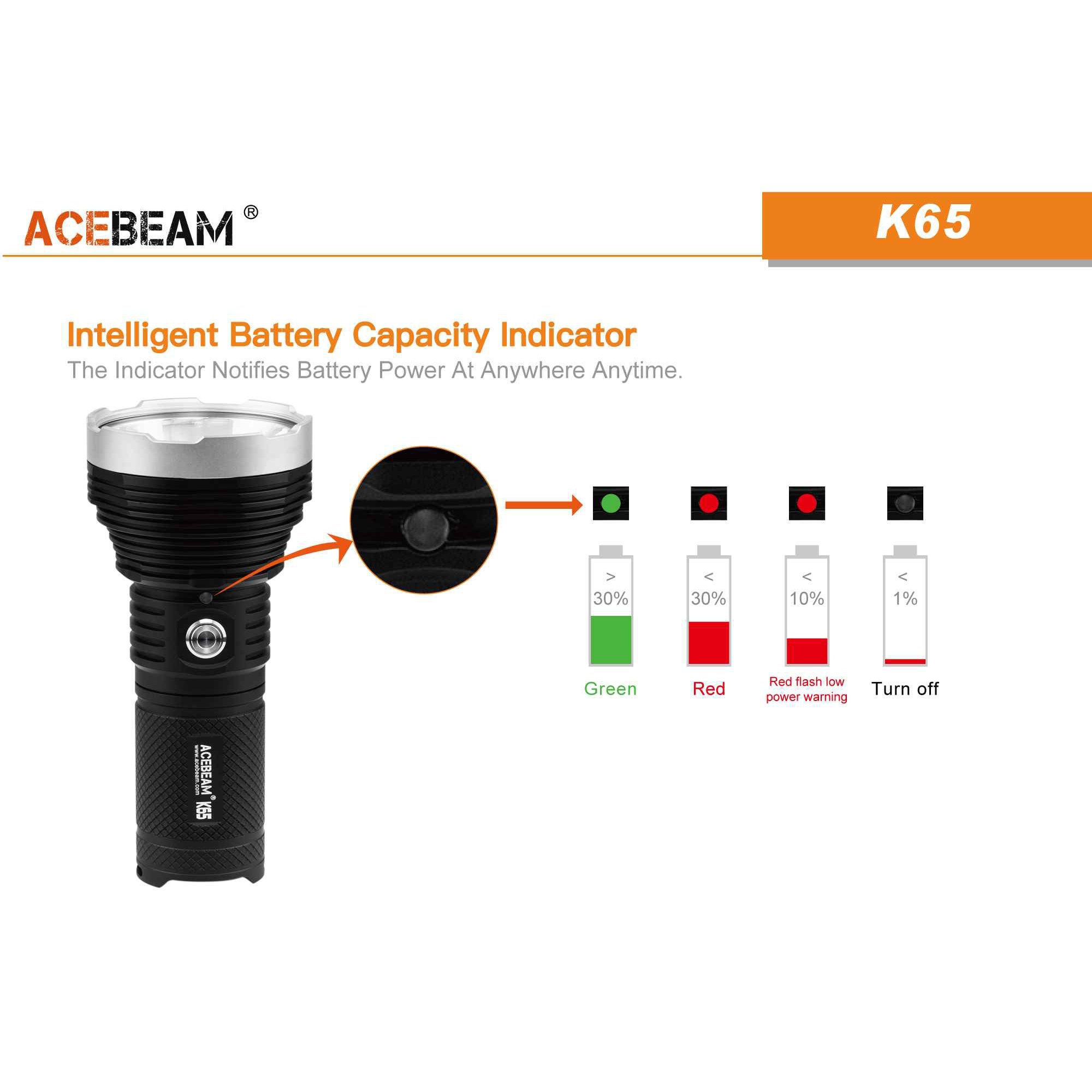 ACEBEAM K65 Flashlight CREE XHP70.2 De-Domed LED Searchlight with Max 6300 lumens Throw 1014M(6500K) by ACEBEAM (Image #5)