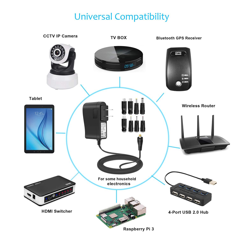 TV Box Router and More 5V Electronics BT Speaker LED Pixel Light ...