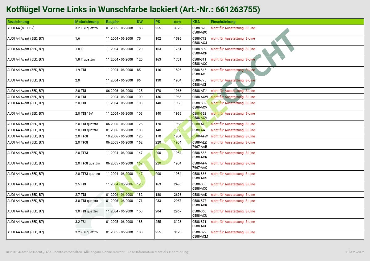 KOTFL/ÜGEL VORNE LINKS IN WUNSCHFARBE LACKIERT VON AUTOTEILE GOCHT