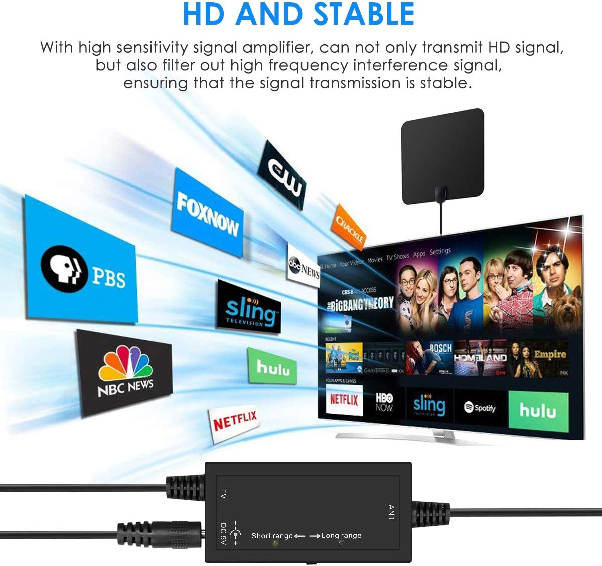 Amazon.com: Antena de TV digital amplificada HD para ...