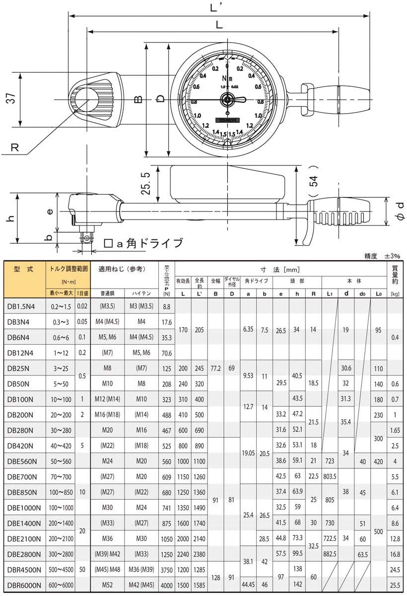 0,2/~ 1.5nm tohnichi cadran Cl/é dynamom/étrique db1.5/N4-s