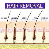 Wax Bean Hair Removal Brazilian Pearl