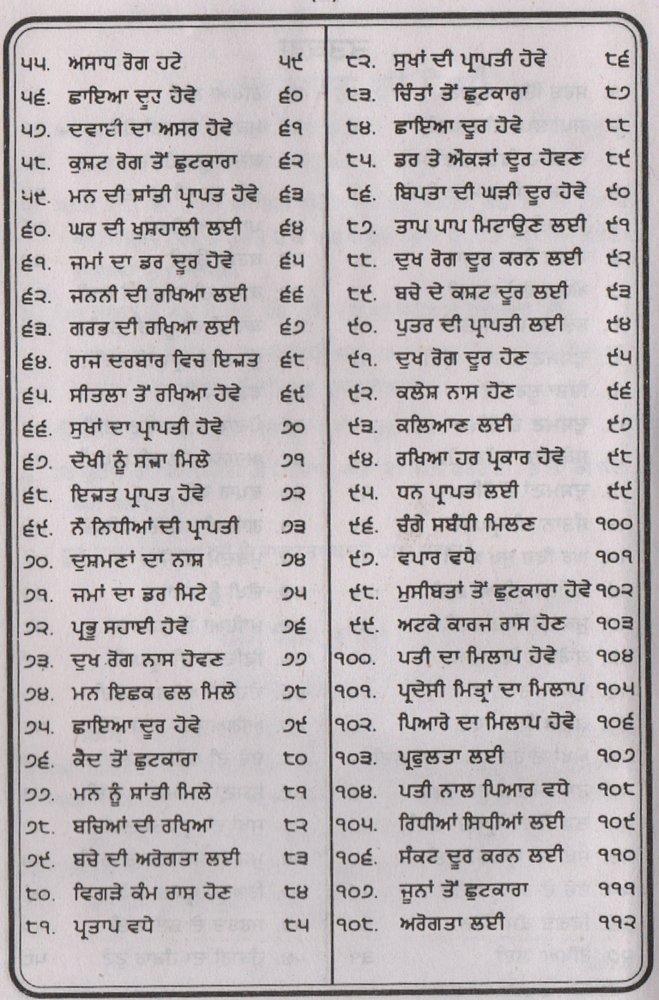 Sankat Mochan Shabad Book
