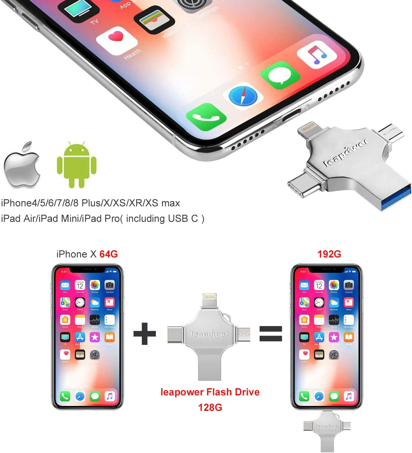 128G USB Flash Drive 4 in 1 for iOS Android USB C Devices and Mac Thumb Drive OTG Memory Stick for iPhone iPad Samsung Phones /…