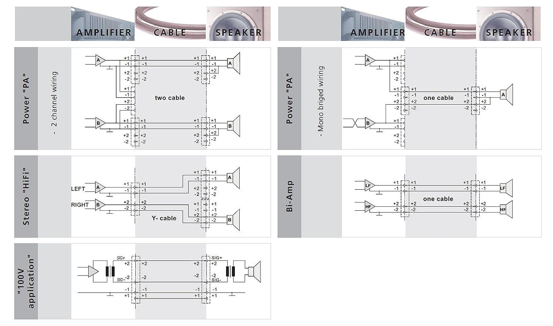 Neutrik Nl4mpr Pack Of 4 Panel Mount Speakon Jack Wiring Round G Size Flange Industrial Scientific