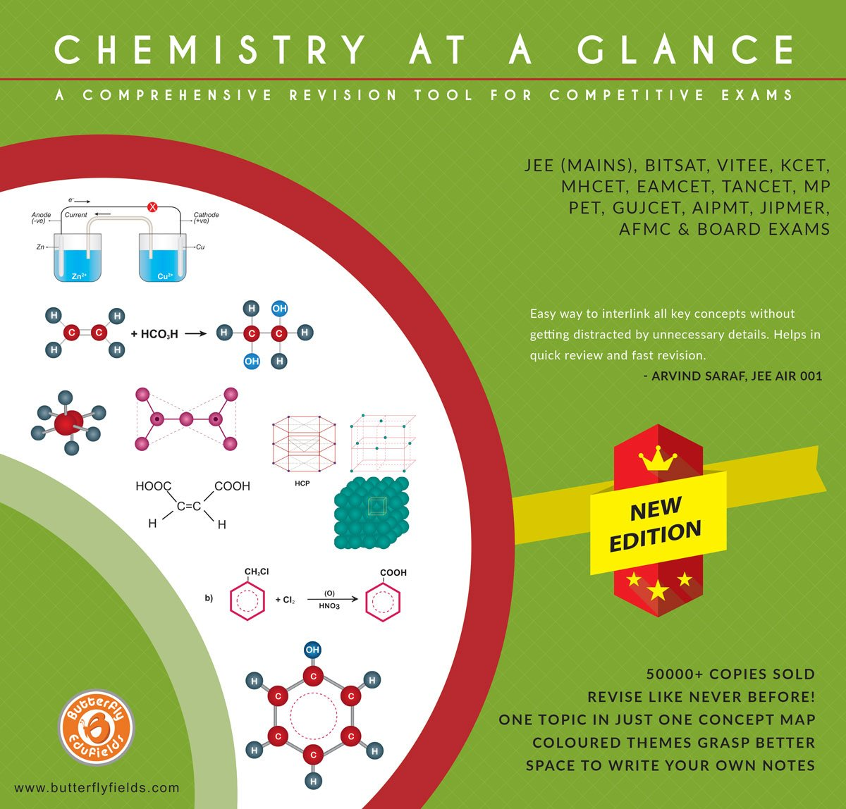 Organic Chemistry Concept Map.Buy Organic In Organic Chemistry For Iit Jee Main Advanced