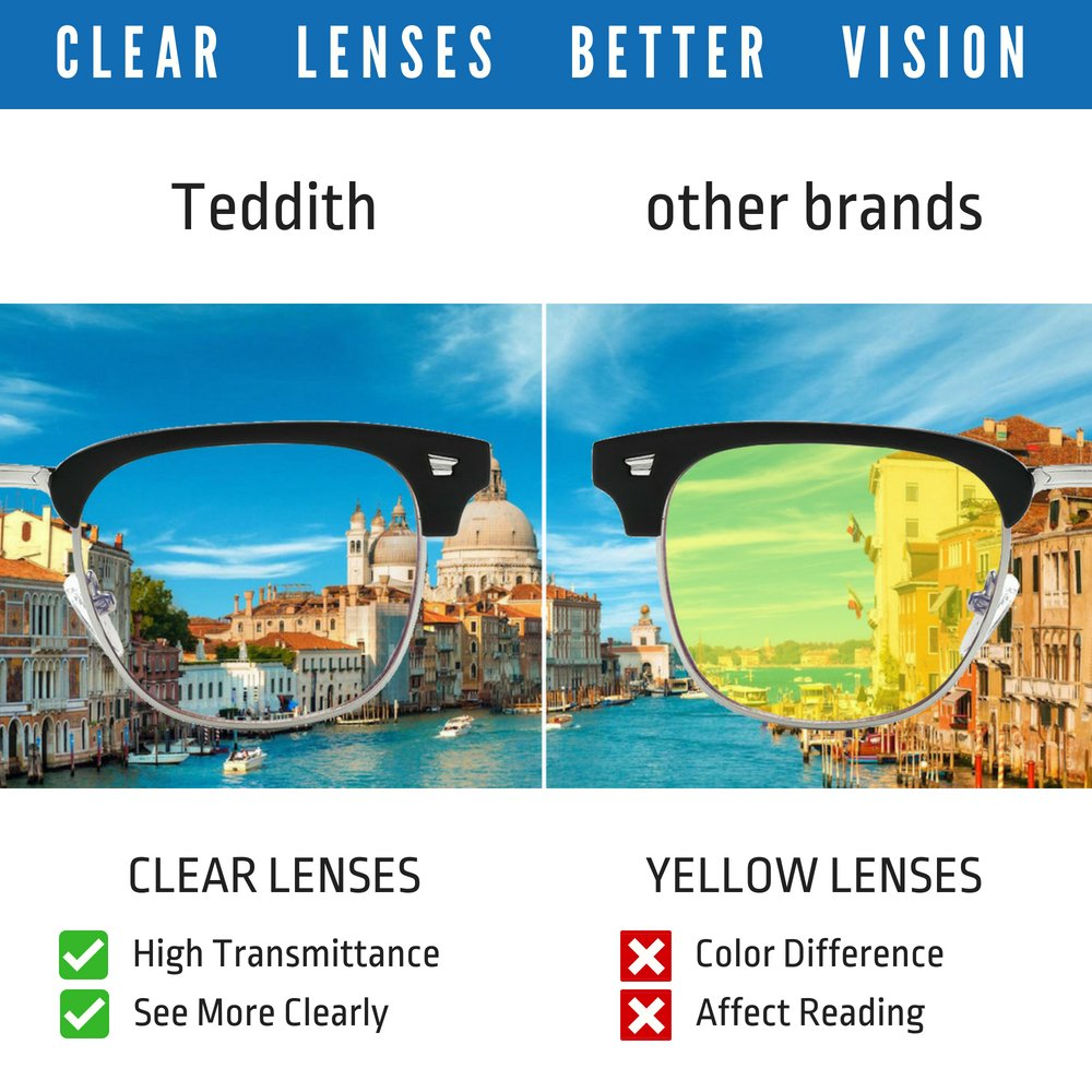 Teddith Blue Light Blocking Glasses for Computer Blocking UV Headache Anti Eye Strain Clear Lens Men/Women Black …