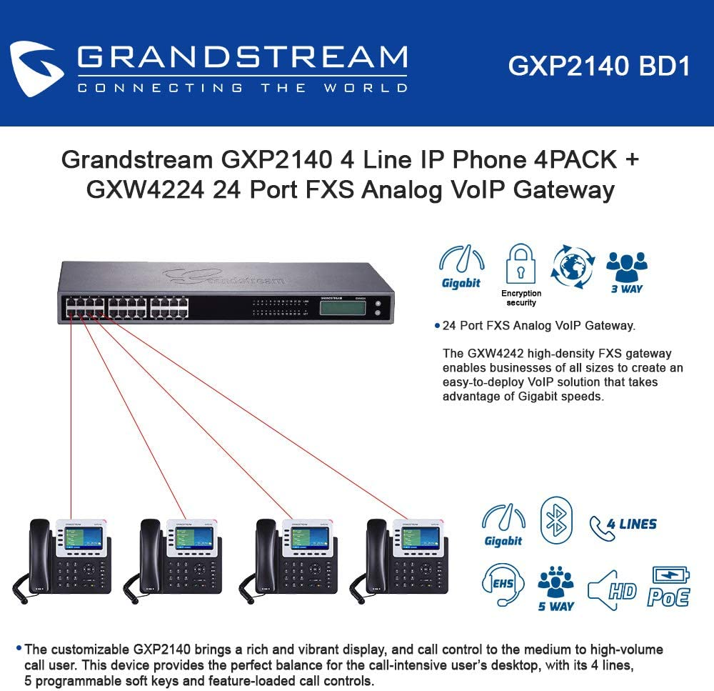 4 lines Grandstream GXP2140 Enterprise IP Phone HD PoE IP Colour LCD Dual Gb
