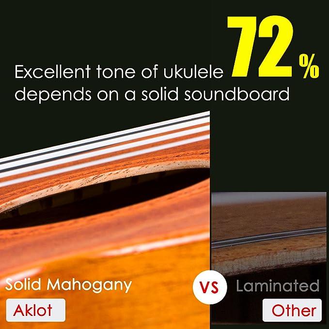 Amazon Ukulele Solid Mahogany 23 Inch Concert Uke With Free