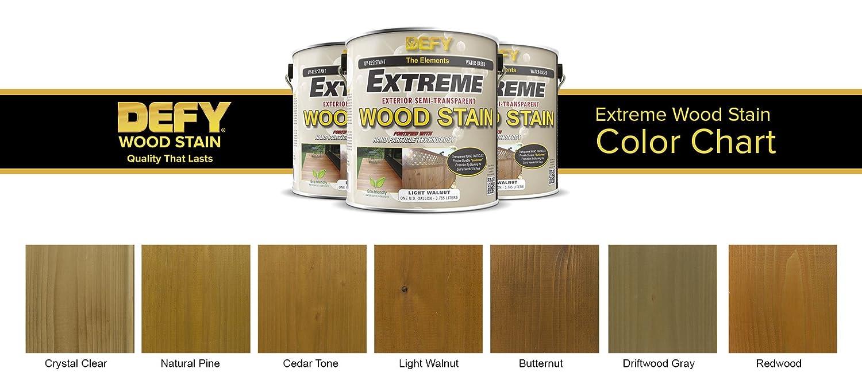 DEFY Extreme 1 Gallon Semi-Transparent Exterior Wood Stain, Cedar ...