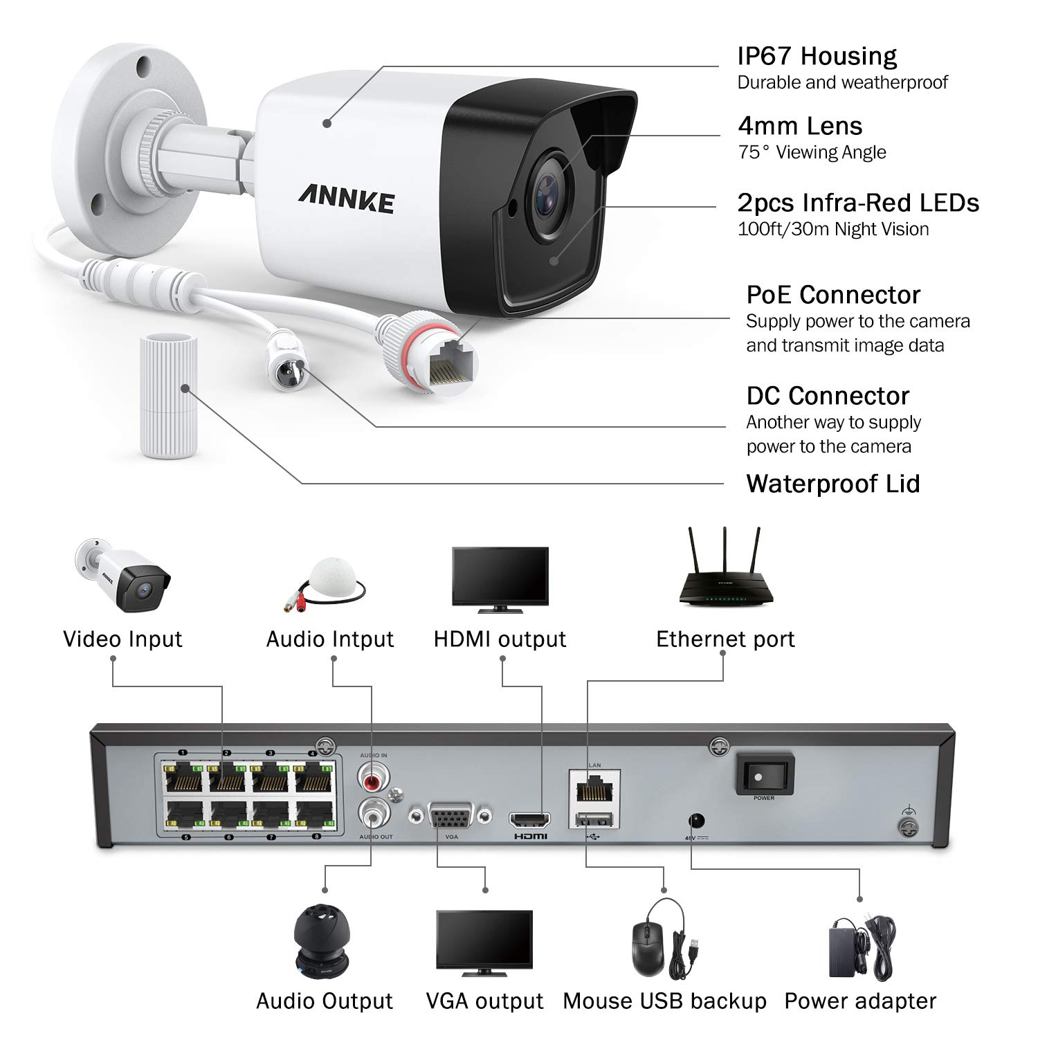 ANNKE 5MP Home Security Camera System H.265 8CH Ultra HD 4K PoE NVR w 4X Outdoor Bullet IP Cameras, 100ft Night Vision, 2TB HDD for 7 24 Recording, Support ONVIF Motion Detection