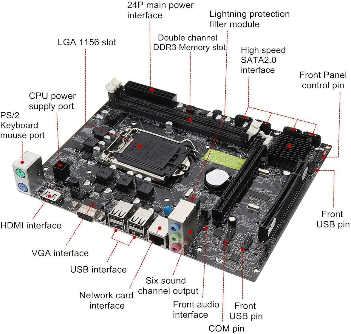 FidgetGear Intel H55 ソケット LGA 1156 DDR3 コンピューター用マザーボード 1156ピン A2 HDMI付き