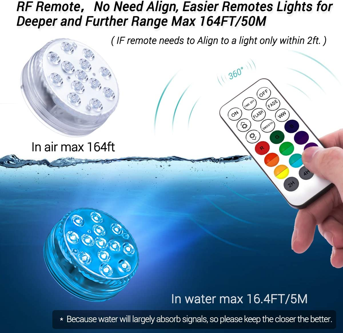 4 Pcs Waterproof Underwater Submersible Led Lights with 13 LEDs LOFTEK Pond Lights Hot Tub Lights Pool Lights for Fish Tank Decorations Outdoor Garden Swimming Pool and Bath Spa Lights