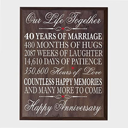 LifeSong Milestones 40th Wedding Anniversary Wall Plaque Gifts for Couple, 40th for Her,40th