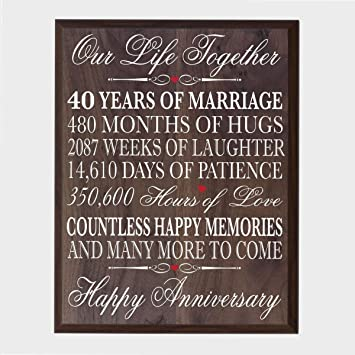 40th Wedding Anniversary Gifts.40th Wedding Anniversary Wall Plaque Gifts For Couple 40th