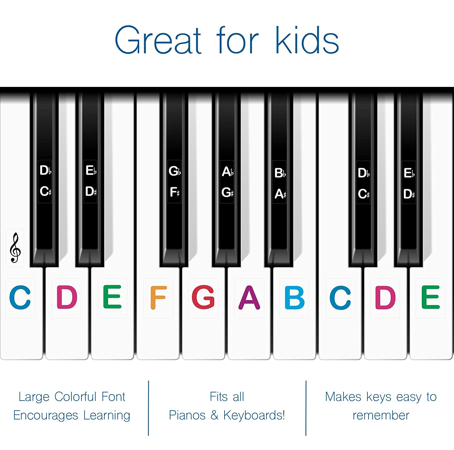 photo about Piano Keyboard Printable called Piano Stickers for Youngsters and Rookies - Suits all Pianos and