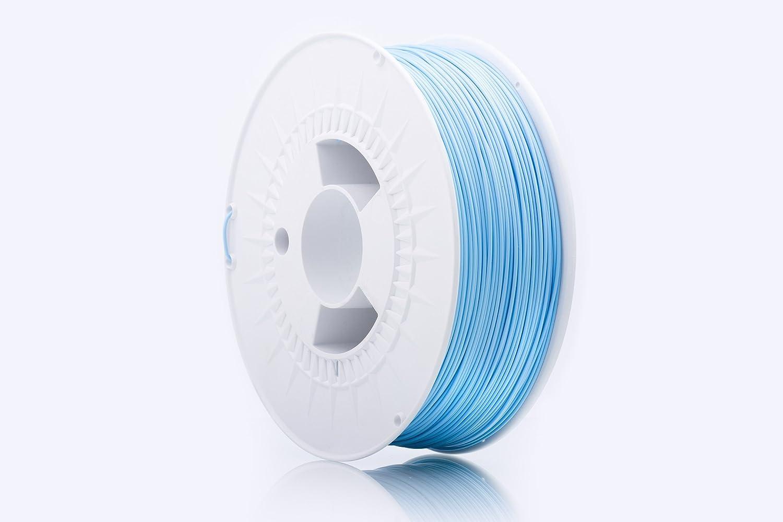 PRINT de Me 5906190615138 filamento para impresora 3d Ecoline PLA ...