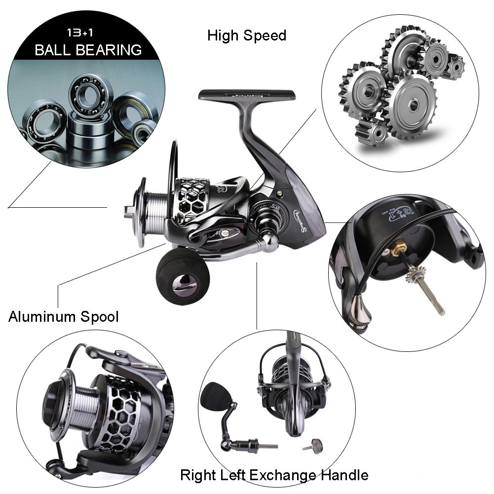 Sougayilang Fishing Reel 13 1BB Light Weight Ultra Smooth Aluminum Spinning Fishing Reel with Free Spare Graphite Spool