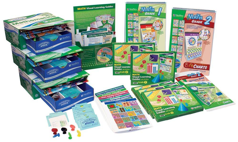Math Curriculum Learning Module - Grades 1 - 2