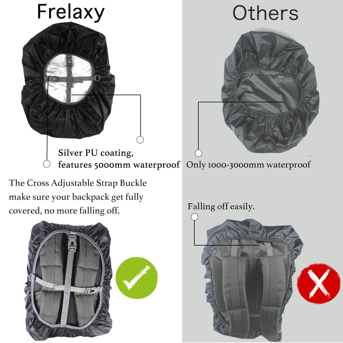 Anti-Slip Cross Buckle Strap /& Rainproof Storage Pouch for Hiking 15-90L 2019 Upgraded Triple Waterproofing Frelaxy Backpack Rain Cover Waterproof Backpack Cover Outdoor Traveling Camping