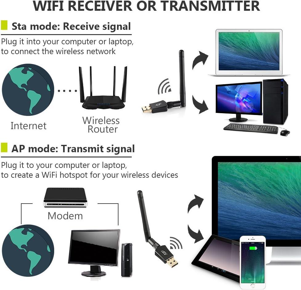 Siroflo 600Mbps USB 3.0 Receptor Antena de Dual Banda 2.4G//5.8G de Largo Alcance Receptor para Windows 10//8//7//Vista//XP//2000,Mac OS Inal/ámbrico USB Wifi Adaptador