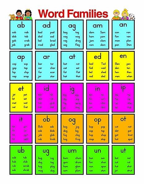 amazon com carson dellosa word families chart 6261 toys games